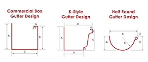 Residential Gutters - Box, K-style, Half-round